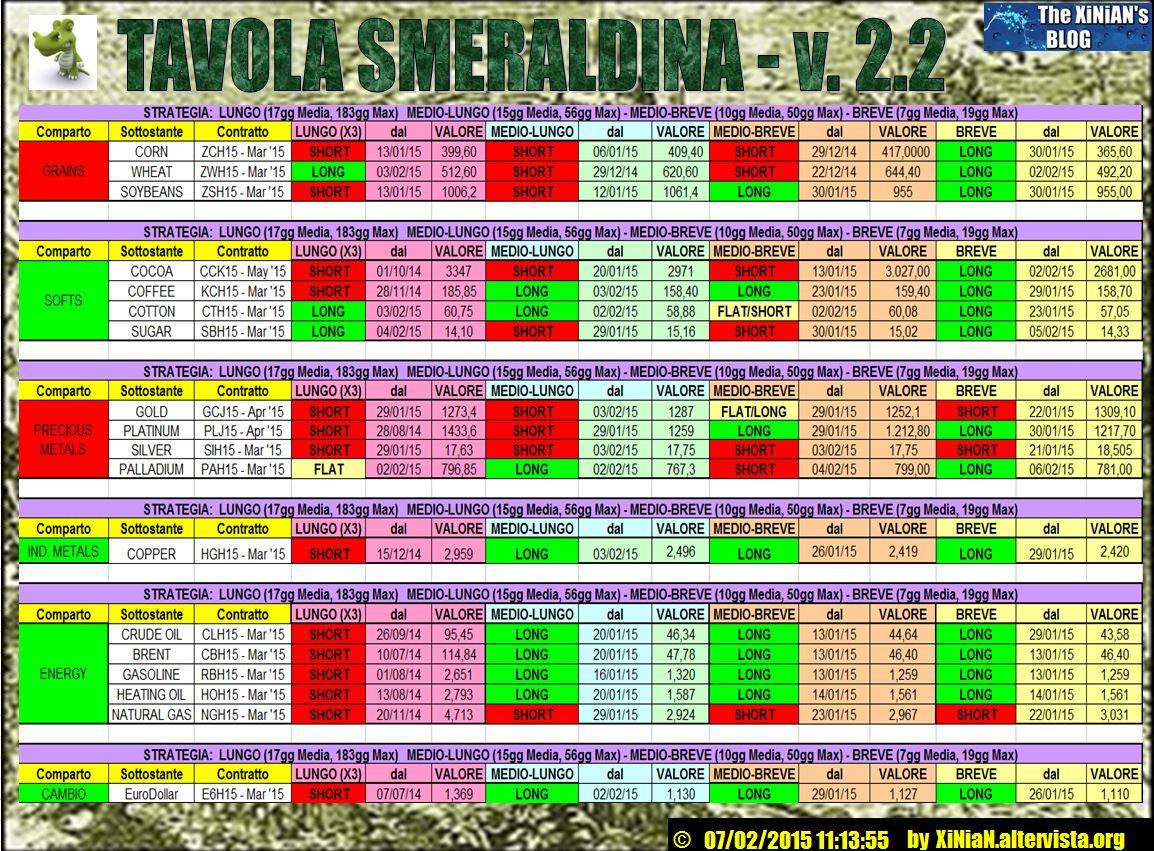 tavola-smeraldina-byXiNiaN2