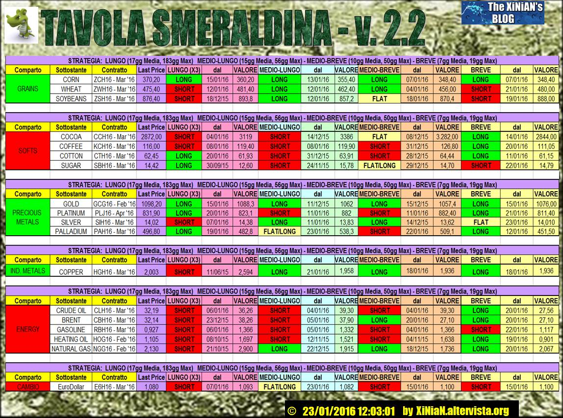 tavola-smeraldina-index-byXiNiaN2