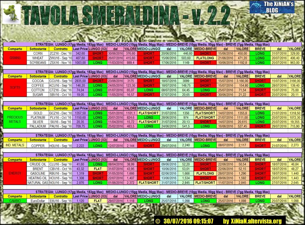 tavola-smeraldina-byXiNiaN-9